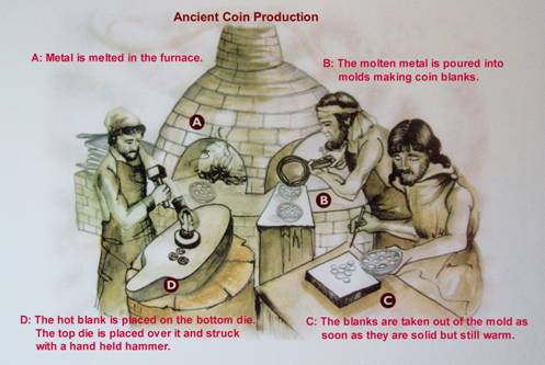 Ancient coin production